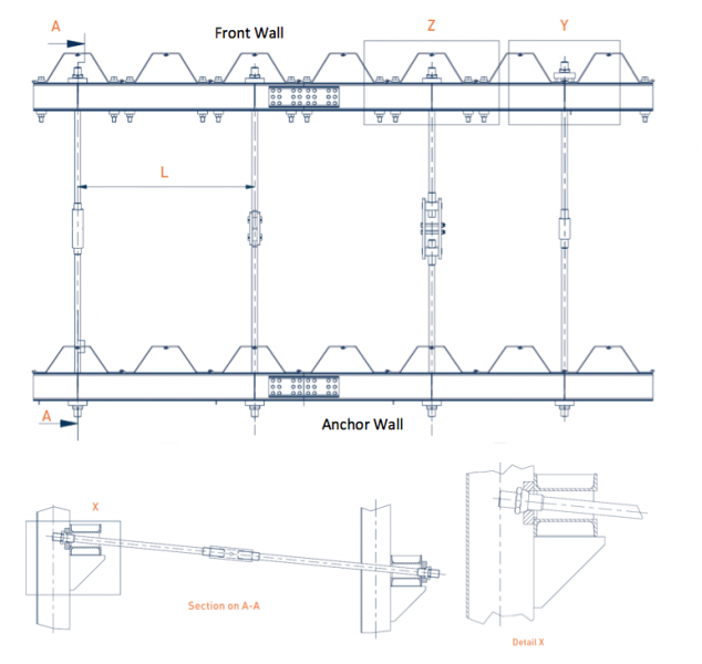 Figure 13 - Typical tie bar connections to sheet pile walings.png