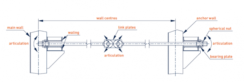 Figure 6 - Articulated joints.png